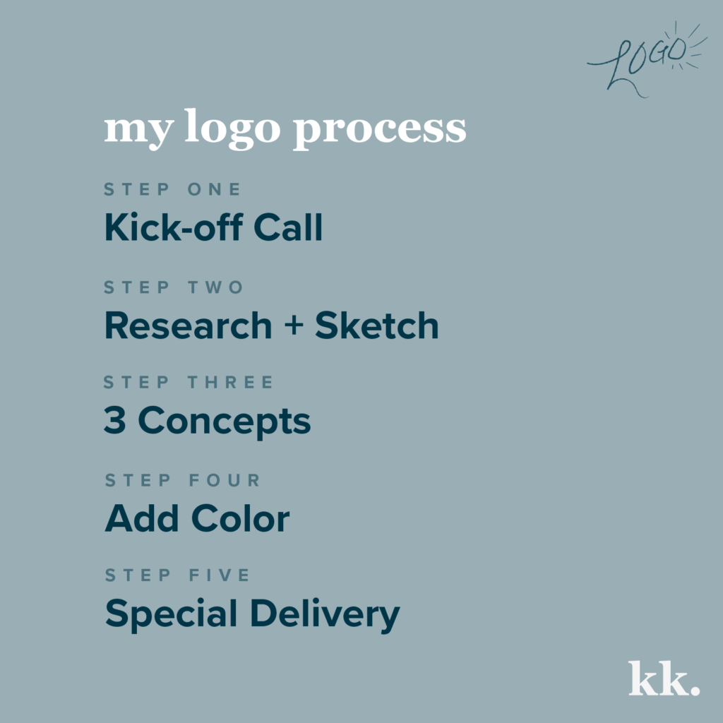 My Logo Process Steps | Katie Kassel, Graphic & Web Designer