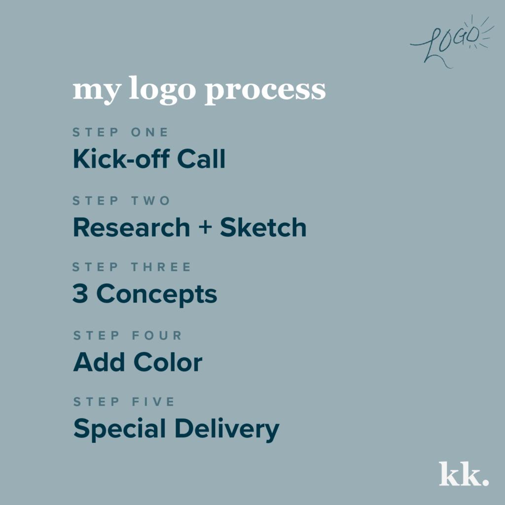 My Logo Process Steps | Katie Kassel, Graphic & Web Designer